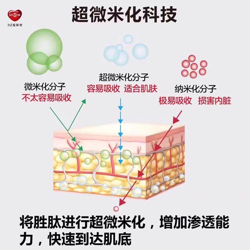 TST冰肌如玉系列超微米化