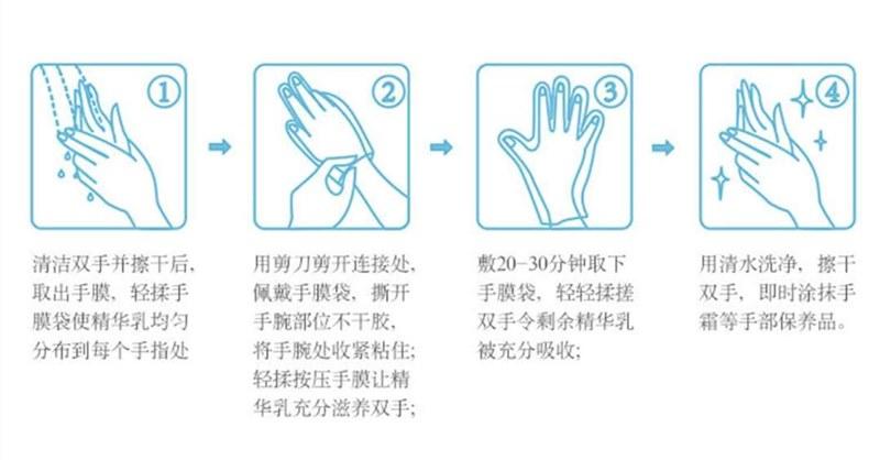 TST手膜使用方法