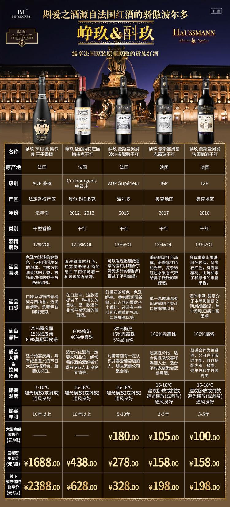 张庭护肤品TST庭秘密红酒系列拿货价目表