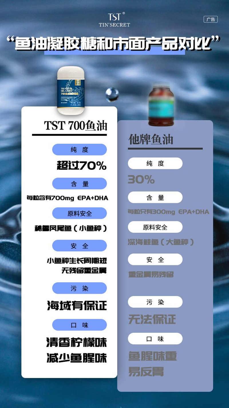 TST700鱼油凝胶糖果