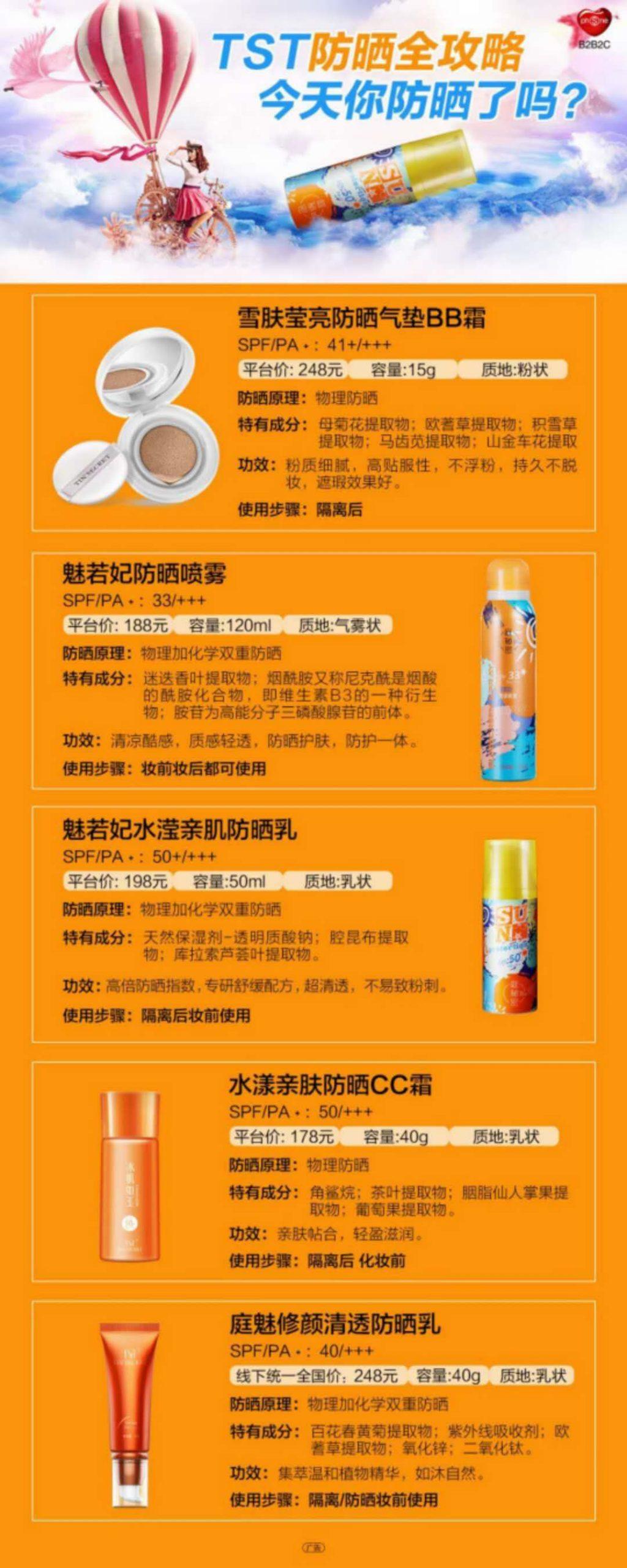 如何选择TST防晒产品