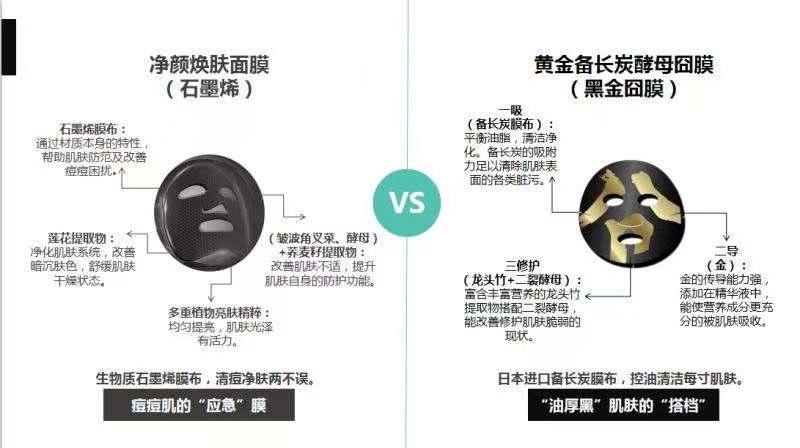 TST石墨烯面膜和TST黑金囧膜的区别
