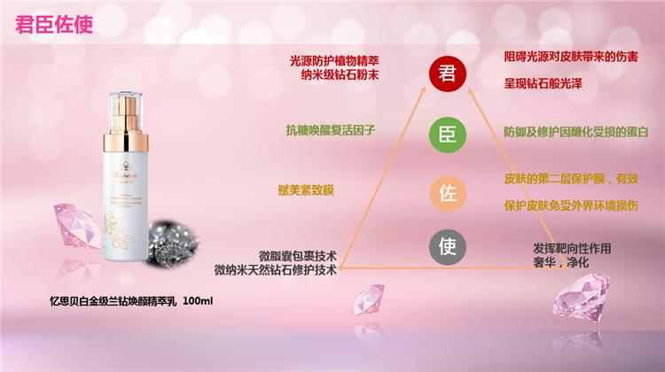 TST白金级兰花焕颜精萃乳成分